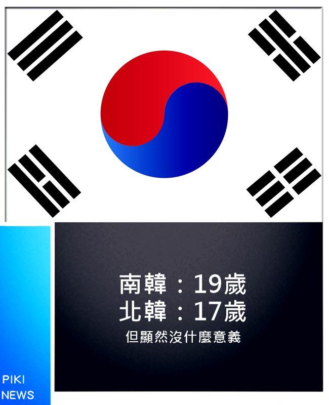 北亞只剩臺灣還維持20囉~ 韓國年齡滿19歲(謝謝PIKI粉絲提醒>/////<)