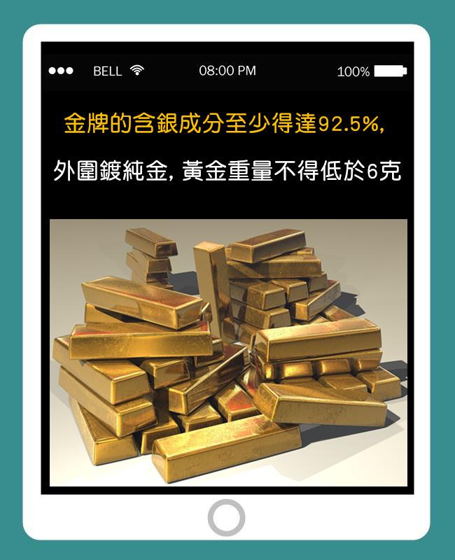 鍍金:用化學方法在物體表面附著一層金。可用於裝飾、也可用來保護器物不被氧化。