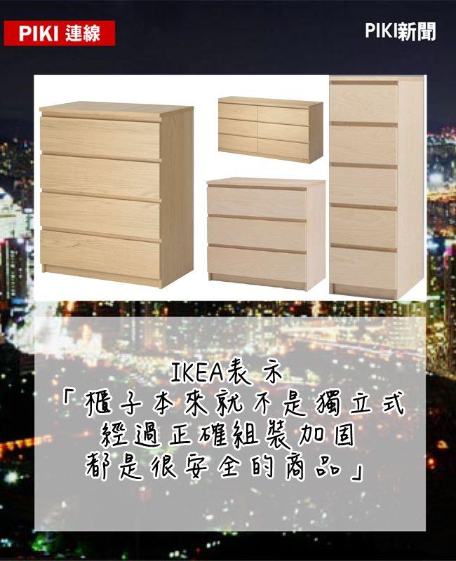 這些都是Ikea招回的Malm系列櫃子