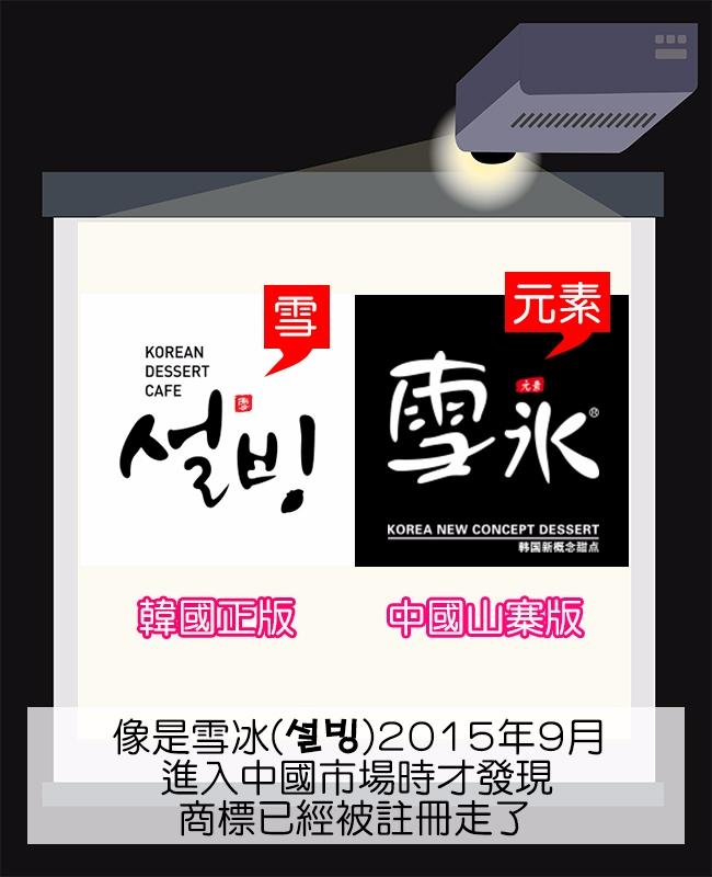 韓國的右上角是「雪」字,但中國的卻是「元素」二個字,並且在網站上主打來自韓國混淆視聽