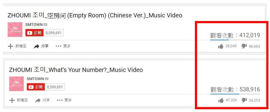 周覓的兩首MV按dislike的人數也是破萬,其中,《空房間》按like的數量居然還比按dislike的人數少