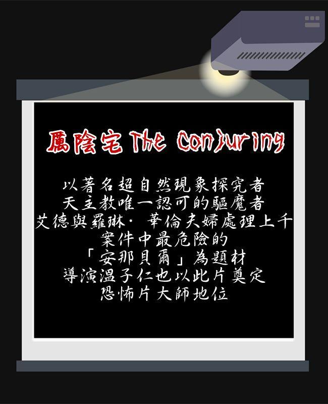 既然都打錯了就來冷知識分享一下XD 臺灣原定片名為《厲陰房》,但因為與麗嬰房發音相近,最後還是更改為《厲陰宅》 但本來不就是故意諧音的嗎XD (謝謝大家提醒錯誤喔~)