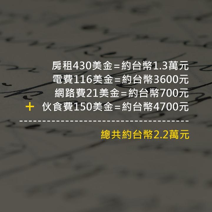 媽媽在信裡列出了獨立之後要付出的費用......2.2萬啊......