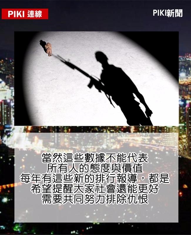 臺灣女權高嗎? 看看社會家庭組合,男女薪水、家事分擔或網路上「ㄈㄈ尺」、「母豬教」等仇女言論,路也還長著呢~