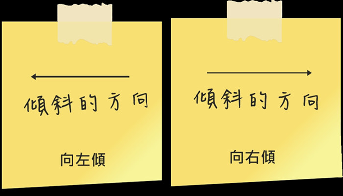 1. 寫字傾斜的方向  向左傾:喜歡獨立作業或做幕後  向右傾:喜歡和別人相處,較能融入大環境