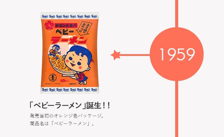 1959年,初代點心麵誕生時是使用橘色底包裝,配上個小女孩
