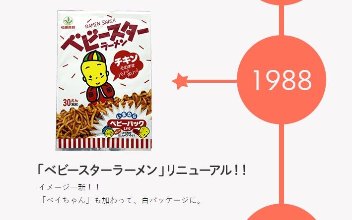 經過29年後,1988年優雅食(OYATSU)公司決定推出新包裝。 把點心麵包裝改成白色,同時也推出新的標誌角色「Ba-chan」,也就是我們熟悉的這隻小黃人啦。