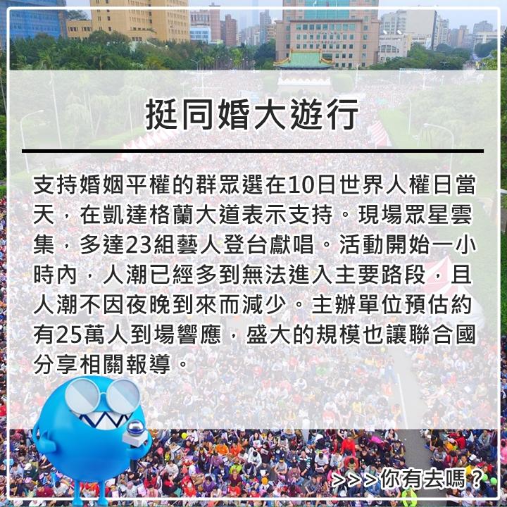 12月10日 12/3反同遊行主辦預估10萬人、中正分局預估7萬人;挺同音樂會主辦預估約25萬人,中正分局預估7萬5千人