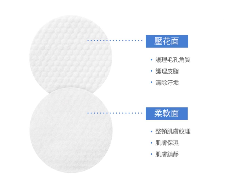 而這款棉片的設計有兩層,一面是壓花面,可以用來清潔肌膚,另外一面柔軟面則是幫助鎮定肌膚。