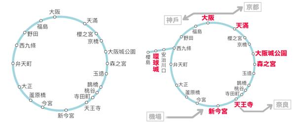 2. 市區交通(JR、地鐵、京阪、阪神、阪急)  # JR  JR 西日本的路線就有將近20條,路線圖緊密的程度,真的是讓人一頭霧水!但其實只要掌握幾個小觀念,就可以輕鬆理解要搭乘哪條路線前往想去的地方!  以下為在JR西日本常使用到的路線:  大阪環狀線:大阪市區內主要景點,與東京環狀線類似的概念。 京都線:前往京都,可在「大阪站」搭乘。 神戶線:前往神戶,可在「大阪站」搭乘,與京都相反方向。