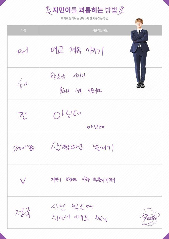 RM:一直要他撒嬌 SUGA:要他唱搖滾音樂(因為太好聽了) Jin:不是阿 不是阿(小編黑人問號?) j-hope:開完笑的說他胖了 V:要他傷心的唱抒情歌 柾國:拍照時由下往上拍 成員們都喜歡叫雞米唱歌XD