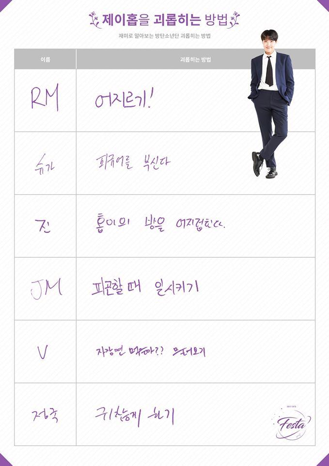 RM:亂搞 SUGA:弄壞他的模型(這好壞XD) Jin:把他的房間弄髒 Jimin:在他很累時要他做事情 V:問他要不要吃炸醬麵 柾國:一直煩他