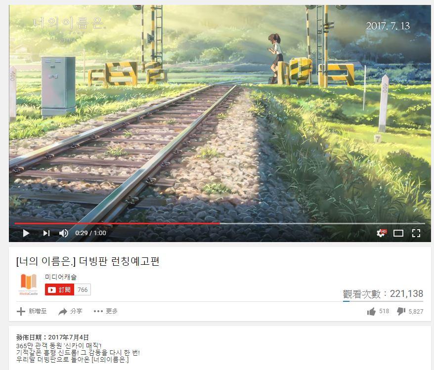 不過在上週五公開的《你的名字》韓國配音版卻和大眾的預期不同,才上傳影片短短6天,立刻刷新了官方Youtube頻道中的影片「Dislike」的最新紀錄XDDDD。不只女主角所炫的聲音被說配上三葉的台詞簡直「尷尬到不行」、「毀了原作」