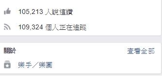 新的EXO官方FB才剛開不到兩天就有10萬多粉絲追蹤 真的很猛!!!