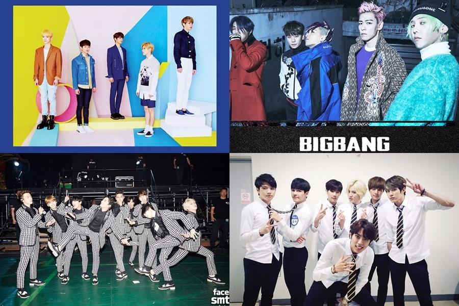 共同六位 SHINee-LUCIFER  BIGBANG - FANTASTIC BABY Super Junior-SORRY  SORRY INFINITE-Be Mine 各獲得了三票。 以上幾首歌都是那些年最紅的歌曲啊!不僅在韓國獲得了相當好的成績,更在世界各地帶動了一股強勁的韓流風潮! 想當年SJ的SORRY  SORRY在台灣簡直成為了國民歌曲呢!不管男女老少都會唱上一句呢~