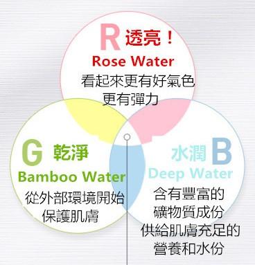 厲害的是它還能幫皮膚提供水分+營養唷~