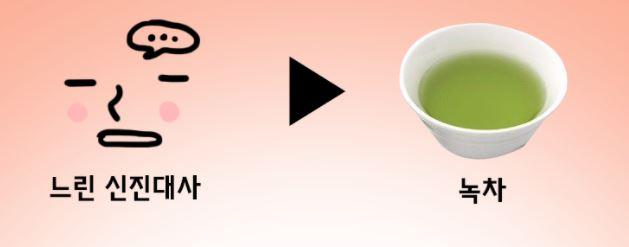 最近在韓國很流行的「心情喝茶」法,就是針對你最近的身體狀況挑選適合的茶,小秘訣卻在韓國造成了大流行!像是如果「新陳代謝太慢?」來杯清新的綠茶就對了