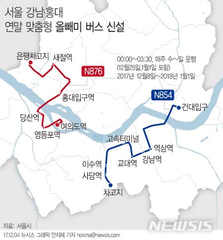為了迎接年末送年會的到來,首爾的夜間公車「深夜貓頭鷹公車」將在增開路線,加開新的行駛路線會經過江南和弘大。開始時間將從12月8日至2018年1月1日淩晨3點30分為止。新設線路為N854(舍堂站-建大入口站)和N876(賽折站-汝矣島站)