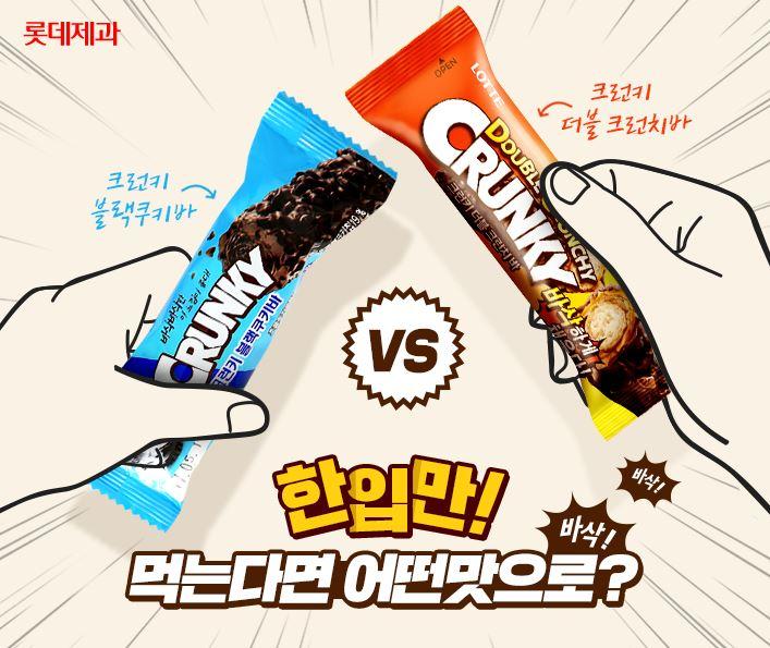 #5 樂天 CRUNKY巧克力棒 販賣量:406億韓元