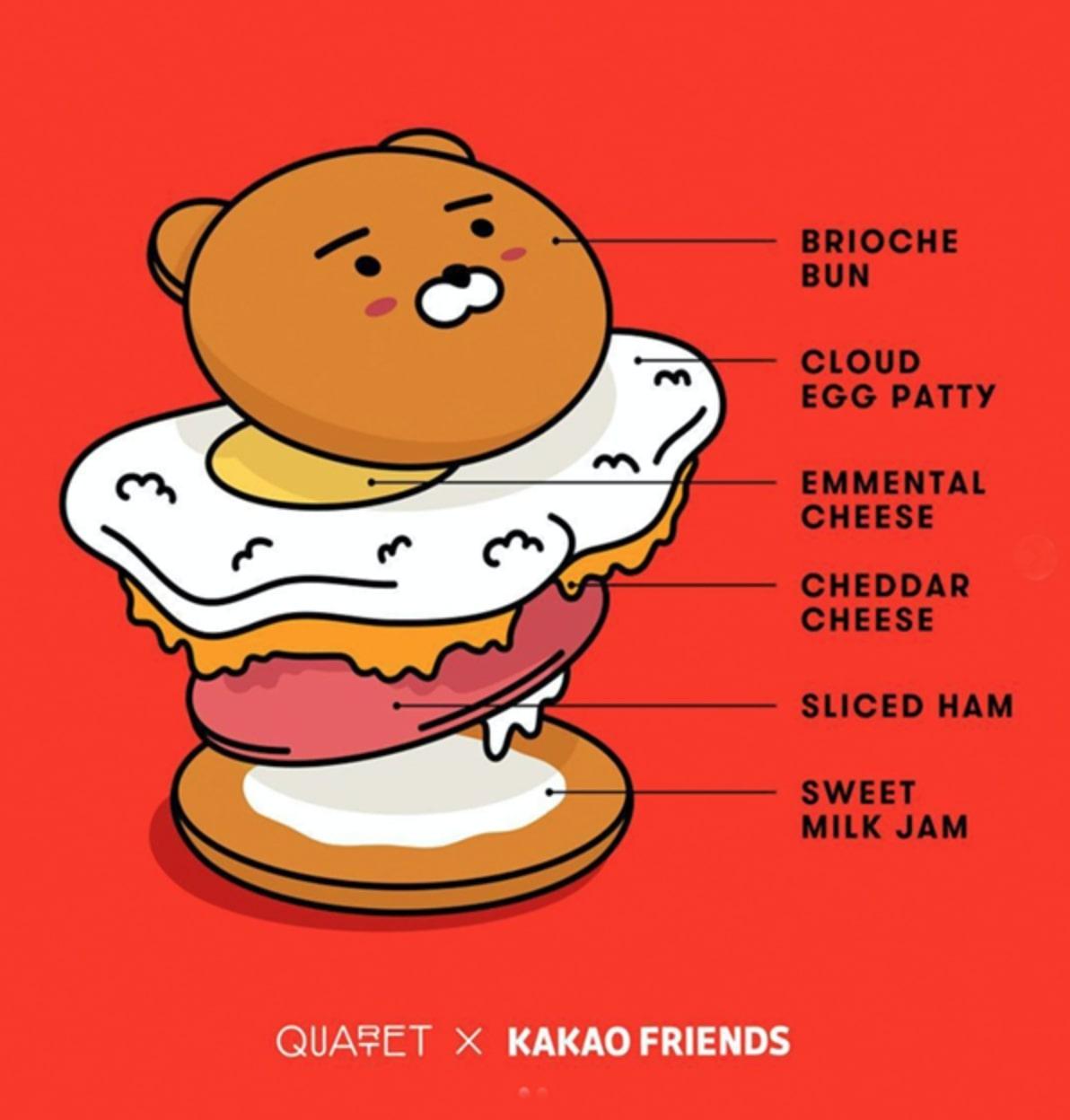 我們來分析一下RYAN蛋堡夾了什麼:從最上層開始是RYAN造型麵包、煎蛋、起司、切達起司、火腿片、牛奶醬。