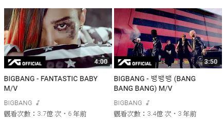 第一個是成員幾乎都在當兵最近沒有活動的BIGBANG,他們的人氣相信不用多說大家也都很清楚吧!其中超過3億點閱率的MV有兩支,分別是《FANTASTIC BABY》及《BANG BANG BANG》。