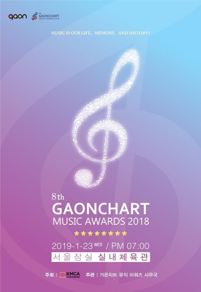 #GAON CHART MUSIC AWARDS(2019年1月23日) 稍早公布的GAON CHART頒獎典禮則確定在1月23日晚間七點於首爾蠶室室內體育館舉行,GAON也發表官方立場表示,本屆將廢除人氣投票的項目