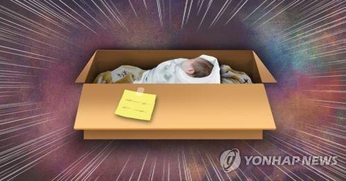 這名剛成年的少女於11月21日上午,在蔚山某醫院廁所內產下一名寶寶後,將寶寶裝入背包內帶到山上丟棄。