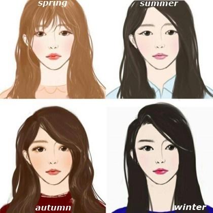 首先,我們先將色調大致分為四個季節(此圖適合平常喜歡韓妝的女孩~)看圖片應該明顯可以感受出不同季節間的氣質差異吧?在這裡偽少女要提醒大家,很多人會有「喔我就不適合冷色調」或「粉色唇膏在我嘴上絕對NG」等先入為主的印象,但其實每個人都有自己適合的冷暖色調和各種顏色,只要做好搭配,妳的妝容就可以有更多的變化,那就廢話不多說,趕快一起看看韓星們示範的四季妝容&髮色挑選秘訣吧~