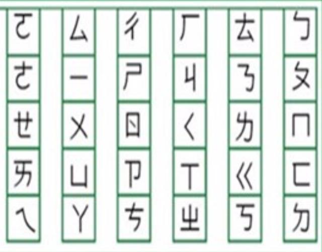 只剩台灣在使用 注音符號要變歷史了?