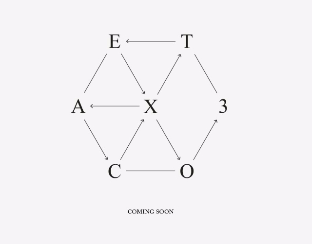 EXO大勢回歸!音源榜大洗牌?